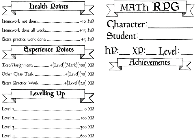 Math RPG Character Sheet and Rules.png
